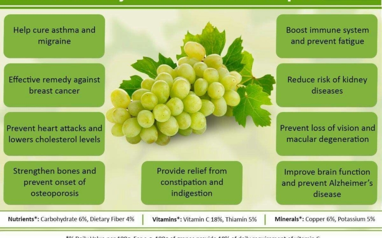 What are the health benefits of grapes?