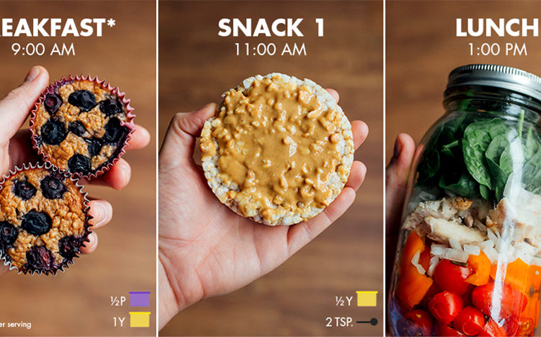 Easy Meal Prep for 21 Day Fix Meal Plan A