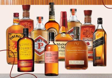13 Best Whiskey Brands
