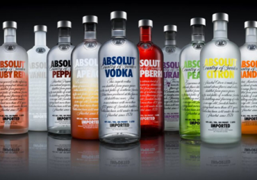 Absolut Vodka Prices Guide 2020